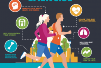 Fitness Infographic Template – Simple Infographic Maker pertaining to Business Plan Template For Gym