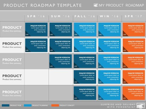 Five Phase Product Portfolio Timeline Roadmapping throughout Best Business Plan Template Powerpoint Free Download