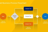 Flat Business Process Flowchart For Powerpoint – Slidemodel with Best Business Process Modeling Template