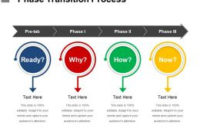 Flow Process Powerpoint Designs | Presentation Designs within Business Process Transition Plan Template