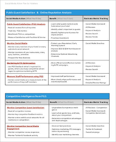 Free 38+ Example Of Action Plans Samples In Ms Word   Pdf within New Free Business Plan Template Australia