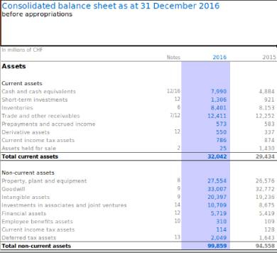 Free 8+ Balance Sheet Forms In Excel | Pdf | Ms Word inside New Business Balance Sheet Template Excel
