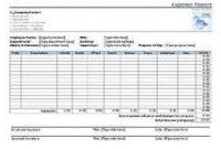 Free Expense Report Form Template | Free Business Template inside Best Small Business Expense Sheet Templates