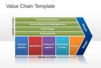 Free Human Resources Management Powerpoint Templates with 30 60 90 Business Plan Template Ppt