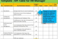 Free Kpi Template Excel Process Kpi Examples Template Kpi inside Business Process Document Template