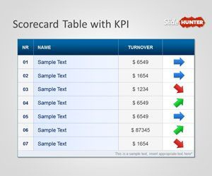 Free Scorecard Table For Powerpoint With Kpi Is A Free with regard to Best Business Presentation Templates Free Download
