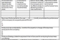 Functional Requirements Template | Business Analyst pertaining to Sample Business Requirement Document Template