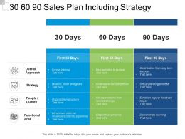 Get 30 60 90 Day Plan Powerpoint Presentation Templates within Business Plan Title Page Template