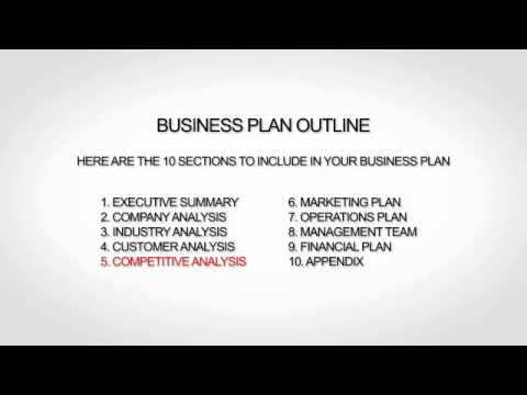 Grocery Store Business Plan - Youtube inside Quality Boutique Business Plan Template