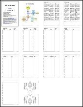 Gtd Worksheets | Project Planning Template, Getting Things throughout Quality New Business Project Plan Template