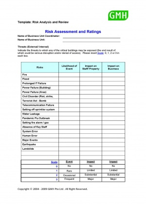 Guidance Notes To Complete The Risk Assessment Template throughout It Business Impact Analysis Template