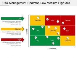Heatmaps Powerpoint Templates   Heatmaps Matrix Ppt pertaining to Quality 30 60 90 Business Plan Template Ppt