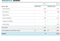 How To Calculate Assets: A Step-By-Step Guide For Small regarding Business Balance Sheet Template Excel