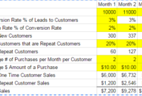 How To Create A Revenue Model For A Retail Business inside New Financial Plan Template For Startup Business