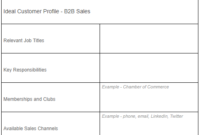 How To Create A Sales Plan In 7 Steps [+ Free Template] in Marketing Plan For Small Business Template
