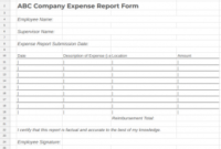 How To Create An Expense Report Policy [+ Free Template] throughout Business Rules Template Word