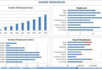 Hr Dashboard Excel Template | Hr Dashboard pertaining to Business Reply Mail Template