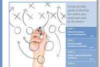I4Cp Debuts Playbook To Accelerate Your Talent Development With Regard To Business Playbook Template