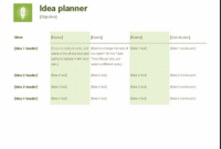 Idea Project Planner throughout Virtual Meeting Agenda Template
