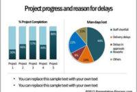 Ideas For Powerpoint Dashboards regarding Fresh Business Idea Presentation Template