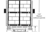 Image Result For Loading Dock Design Dimensions | Misr Regarding Quality Data Warehouse Business Requirements Template