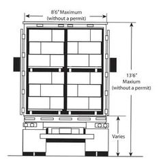 Image Result For Loading Dock Design Dimensions   Misr regarding Quality Data Warehouse Business Requirements Template