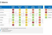Image Result For Raci Slide | Project Management Templates inside Unique Business Process Design Document Template