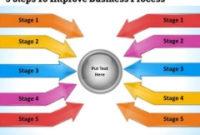 Improvement Plan – Slide Geeks for Fresh Business Process Improvement Plan Template