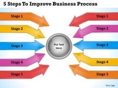 Improvement Plan - Slide Geeks for Fresh Business Process Improvement Plan Template