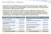 Internal Audit Plan Template Ppt – Cards Design Templates within Quality Internal Business Proposal Template