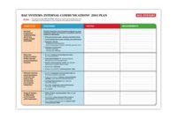 Internal Communication Plan Example | Internal for Unique Business Plan Template For Service Company