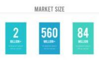 Investor Deck Business Presentation Templates with Investor Presentation Template