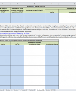 It Security Audit Checklist Template for Quality Business Process Audit Template