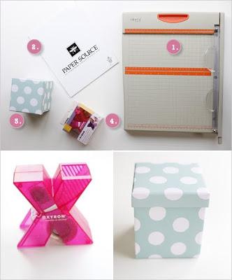Jprat Jpret Wow: Recipe Box Gift Diy with Best Kinkos Business Card Template