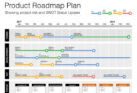 Keynote Roadmap Template With Swot & Pestle pertaining to Quality New Business Project Plan Template