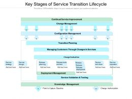 Knowledge Transition Plan – Slide Team In Best Business Process Transition Plan Template