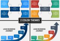 Lean Business Process Powerpoint Template – Ppt Slides for Unique Business Process Catalogue Template