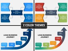 Lean Business Process Powerpoint Template - Ppt Slides for Unique Business Process Catalogue Template