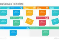 Lean Canvas Powerpoint Template – Slidesalad in Business Model Canvas Template Ppt