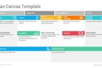 Lean Canvas Powerpoint Template – Slidesalad regarding Unique Canvas Business Model Template Ppt