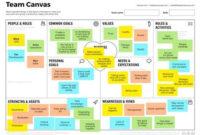L'Organisation D'Une Équipe Est Parfois Source À Problèmes regarding Unique Canvas Business Model Template Ppt
