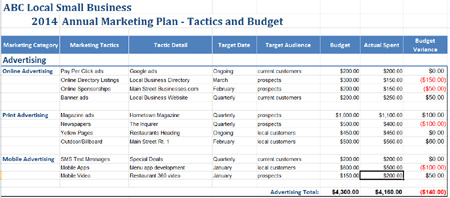 Marketing Plan Template Builder For Tactics And Budget inside One Year Business Plan Template