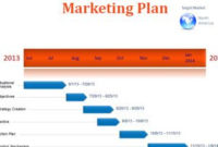 Marketing Plan Timeline Template For Microsoft Powerpoint with Best Business Plan Template Powerpoint Free Download