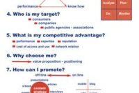 Meeting Agenda Template 1 | Agenda | Pinterest | Template inside Marketing Meeting Agenda Template