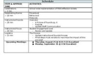 Meeting Agenda Templatecoaching For Growth | Teachers In 1 On 1 Meeting Agenda Template