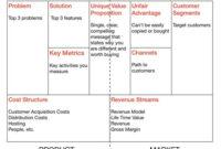 Mejores 83 Imágenes De Canvas Model En Pinterest | Modelo for Unique Canvas Business Model Template Ppt