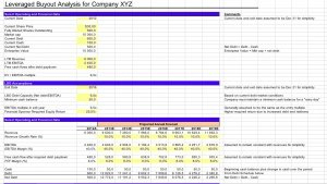 Merger & Lbo (Leveraged Buyout) Valuation Model Excel with regard to Quality Business Valuation Template Xls