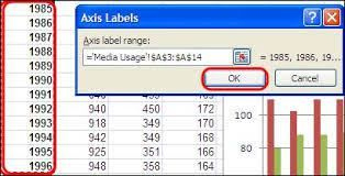 Metrics Dashboard Template Excel Free Downloads | Metrics within Quality Business Valuation Template Xls