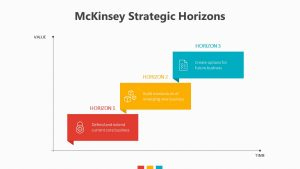 Modern Powerpoint Roadmap Template - Pslides within Business Model Canvas Template Ppt