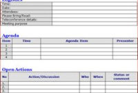 Mom Format Template: 4 Types Download | Organization And throughout Weekly One On One Meeting Agenda Template